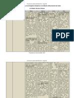 Comparativa de La Ley y Los Evangelios Sinópticos en La Muerte y Resurrección de Cristo_Samuel Saldaña - 2014.