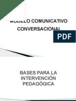 1. Modelo ComunicativoConversacional DIDACTICA 1 STGO. CLASE 2