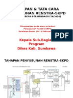 Tahapan & Tata Cara Penyusunan Renstra SKPD