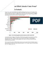 Where Do Most DDoS Attacks Come From