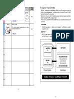 4- DX Basic tool