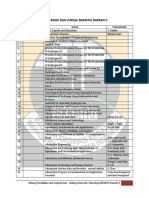 List E-book BKKMTKI Daerah II