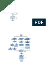 Flowchart2.pdf