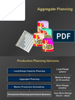 7146674 Aggregate Planning
