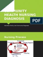 Community Health Nursing Diagnosis Ggg