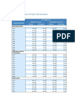 Composition of NPAs