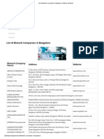 List of Biotech Companies in Bangalore_ Address _ Website