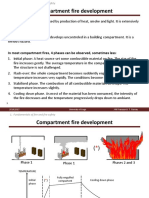 1c Compartment Fire Development