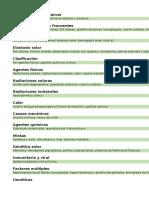 24112016 Precancerosas Dermatología