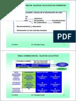 2 Ade 6. Correcciones Valor Activos No Corrientes