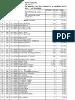 Dividend 30.6.16 Non CNIC List