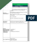 Job Description Template - IT v1 Aaron.xlsx