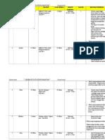 Lembar Data Pengamatan
