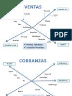 Analisis Dimensional modelo.pdf
