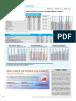 310334114-CEPCI-February-2016-pdf.pdf