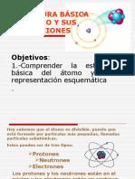 estructurabasicadelatomoysusinteracciones-