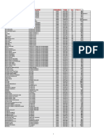 Lista de Precios perfumes mayoreo OCTUBRE16.pdf