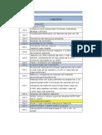 Ppto Base Ph Analisis Gp 2