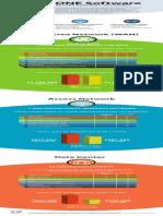 cisco-one-infographic.pdf