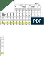 B.tech. & M. Tech. Fee Structure 15-16