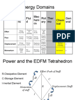 EnergyDomainsLecture_3