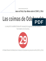 Las Coimas de Odebrecht