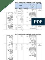 Rpt Bahasa Arab Kssr Tahun 5 2017 Terkini