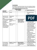 MANEJO ITU PDF