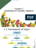 foundation in Islamic finance
