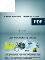 A Lean Manufacturing Pictorial