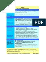 Antibiotic Guideline Card