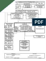 3. Schema Flux Informational