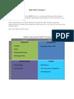 Communication Skills - SWOT Analysis