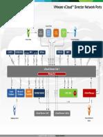 1030816_vCloud_Director_Network_Ports_v1-5.pdf