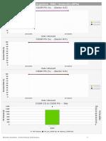 PS_RBS_Utrancell_KPIs_Rev2_CE.pdf