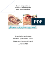 Cuadro Comparativo_cesarea & Natural