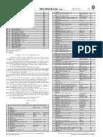 Especies Ameaçadas Fauna Brasileira - PORTARIA Nº 444 de 17 de DEZEMBRO de 2014