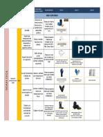 Matriz de EPP TITAN DOL Planta GIRARDOTA Modificado