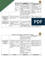 INFORME DE COMPROMISOS ANEXO 01.docx
