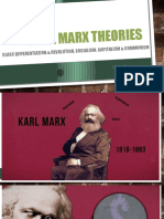 Karl Marx Theories