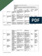Planificación Cálculo de Remuneración Marzo 2017