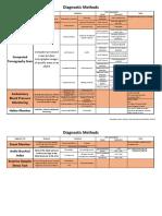 Cardiology II.pdf