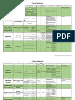 Emergency Medicine I.pdf