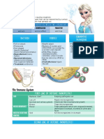 The Immune,Endocrine and Musculoskeletal