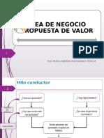 2 GUIA Sesion Idea de Negocio Metodologia