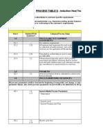 Process Audit Doc
