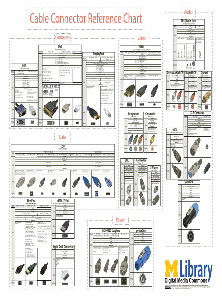 Comfortable Power Cable Chart Images - Everything You Need to Know ...