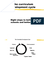 Curriculum Development Cycle
