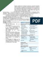 Resumen Falla Cardiaca 2016