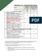 Κριτήρια αναγνώρισης ΟΠ